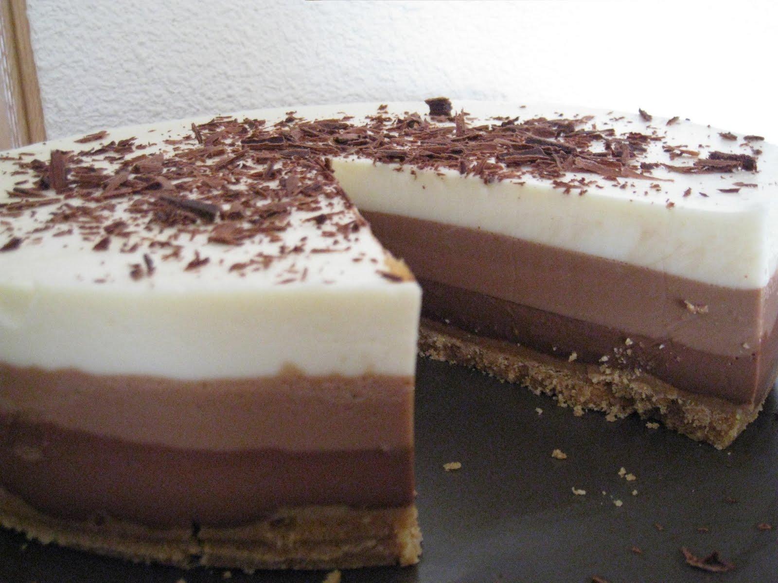 Online Bakery | Baking | Feasibility Study