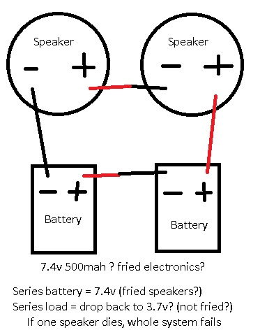 1 Ohm Sub Wiring besides Speaker also 4 Speaker 8 Ohm Wiring Diagram further Speaker Wiring Configurations as well Series And Parallel Speaker Wiring Diagram. on 4x12 speaker wiring diagram