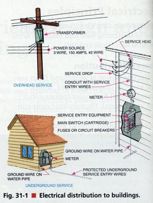pole mount solar wiring diagrams diy do it yourself  diy do it yourself