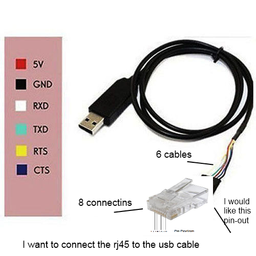 Usb rs232 cable pinout somurich usb rs232 cable pinout to rj45 adapter pinout arduinodesign cheapraybanclubmaster