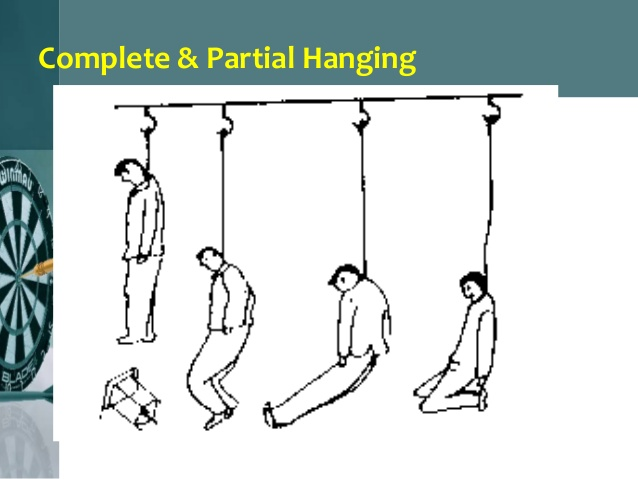 How To Tie A Noose For Hanging Yourself