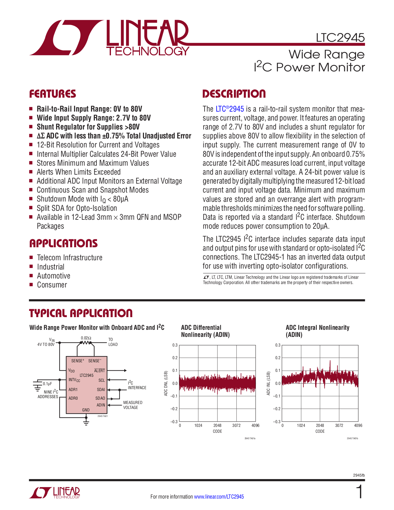 Control Help For Noninverting Buck Boost Converter Question Mbed