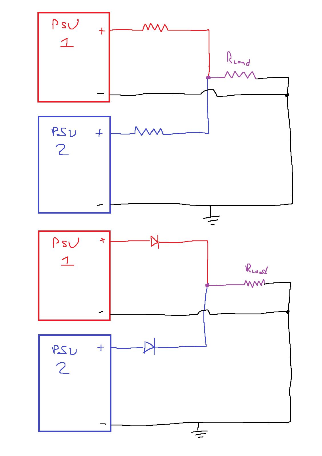 Figure 5 Finite State Machine Diagram For Bitbanging The Rc Servo