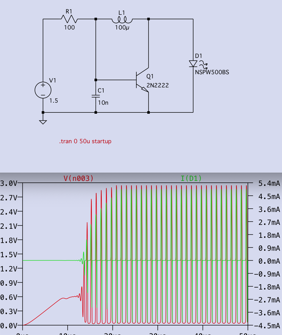 Circuitlab Ac Coupled Common Source Mosfet Small Signal Amplifier