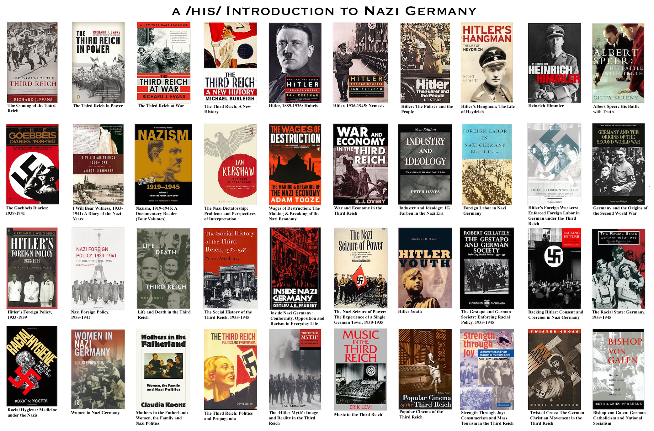 hitler social problem Economic and political issues that helped hitler rise to 1,665 the collapsement of the weimar republic was due to many social, political and economical issues.