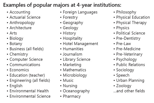 General Studies list of subjects to major in college