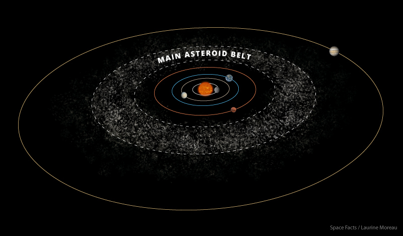 NASAs New Asteroid Alert System Gives 5 Whole Days of
